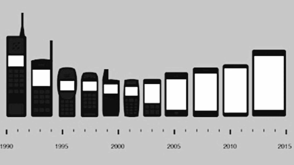 First Smartphones (History) 2