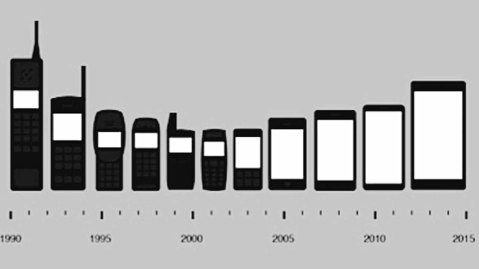 First Smartphones (History)