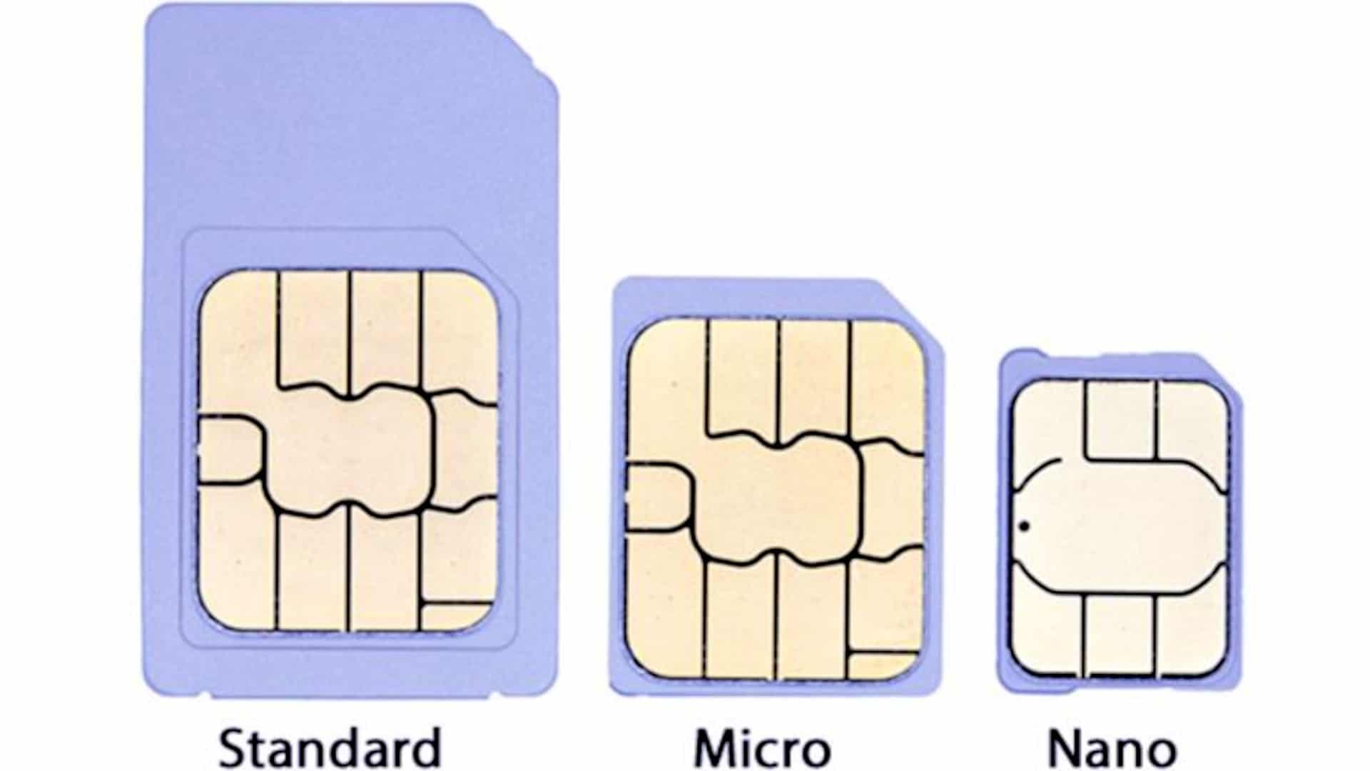 SIM Card Types Explained [Mini, Micro, Nano]