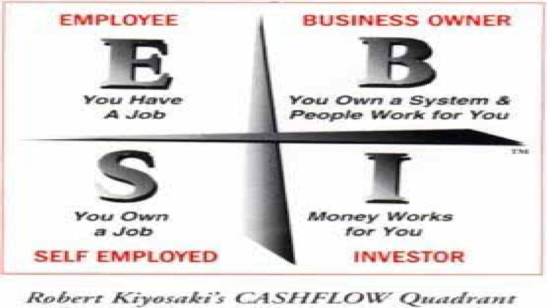 You are currently viewing 4 Ways of Earning Money Explained
